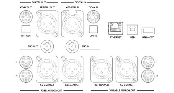 AK500 Connections Diagram
