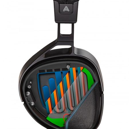 Sine Headphones
