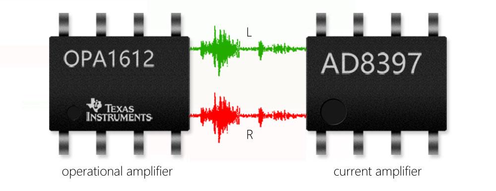 FiiO AM1 IEM AMP Module Architecture