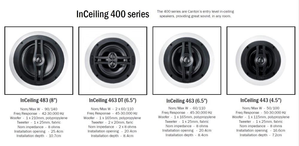 400 Series